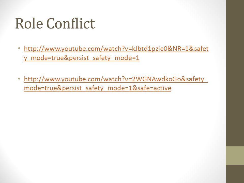 Role Conflict http://www.youtube.com/watch v=kJbtd1pzie0&NR=1&safety_mode=true&persist_safety_mode=1.