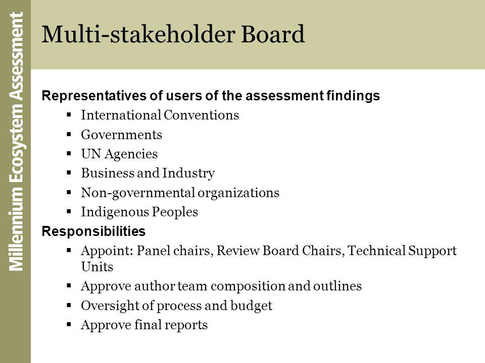 Multi-stakeholder Board