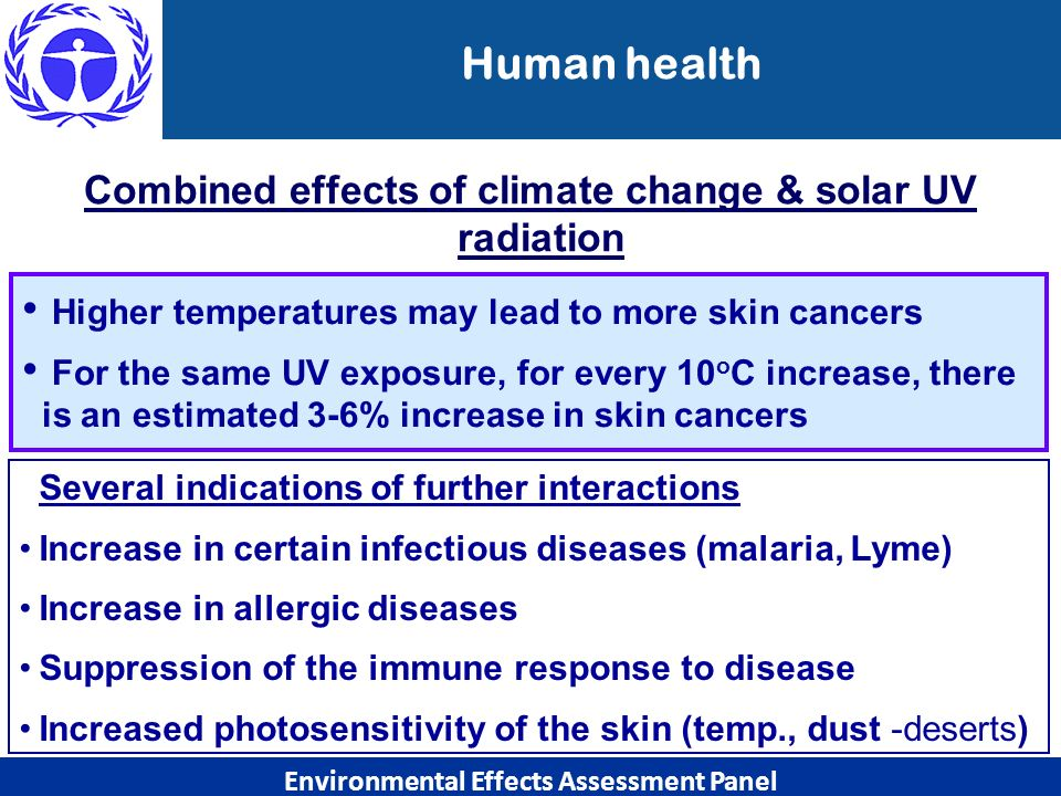Human health Combined effects of climate change & solar UV radiation