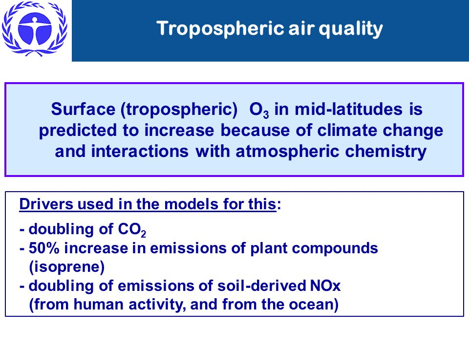 Tropospheric air quality