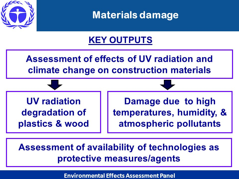 Materials damage KEY OUTPUTS. Assessment of effects of UV radiation and climate change on construction materials.