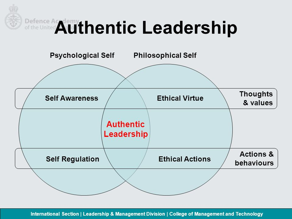 authentic leadership impact of leaders 233 effects of authentic leadership climate on organizational performance    crucial characteristics of authentic leaders are self-concept, self-concept.