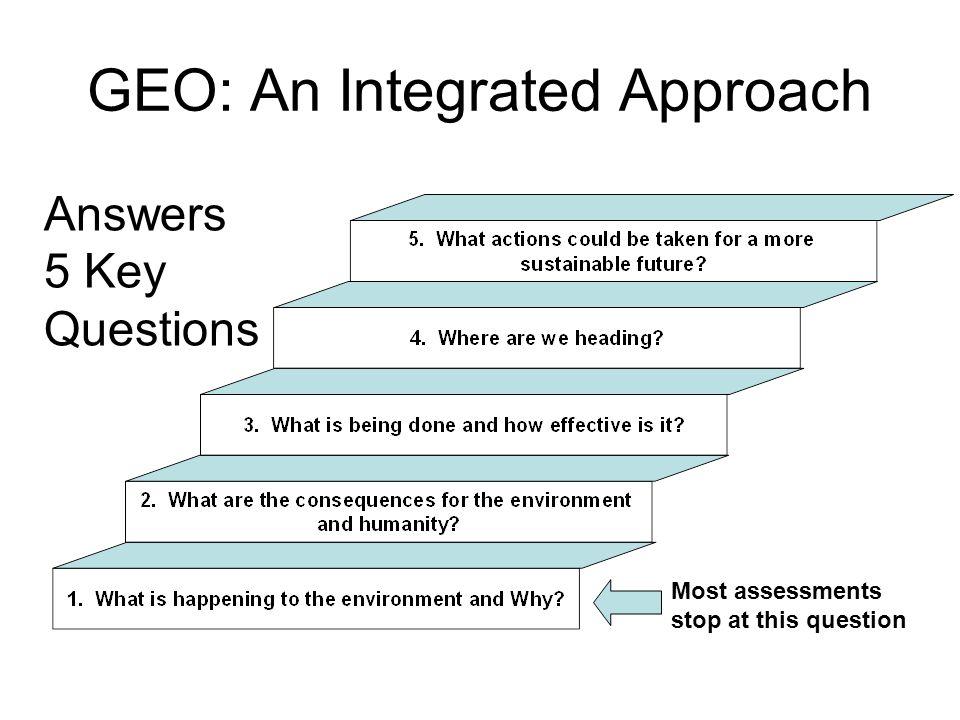 GEO: An Integrated Approach
