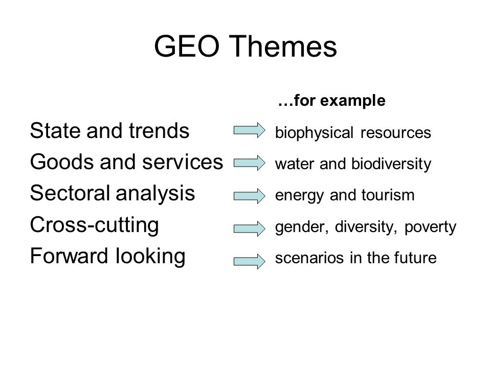 GEO Themes State and trends biophysical resources