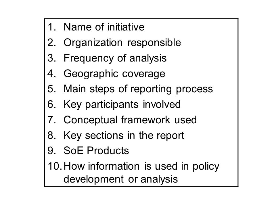 Name of initiative Organization responsible. Frequency of analysis. Geographic coverage. Main steps of reporting process.