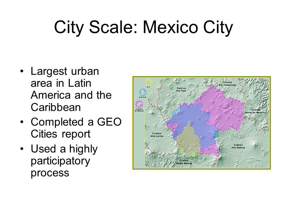 City Scale: Mexico City