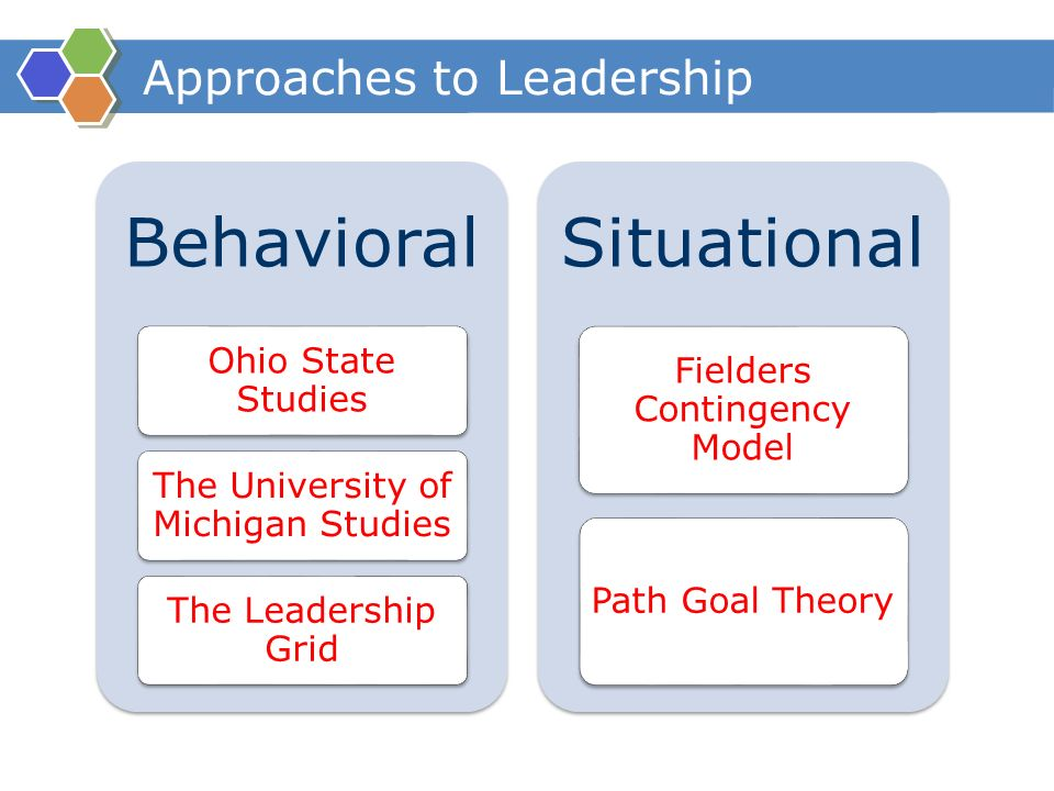 behavioral approach to leadership management essay Three behavioral theories of leadership management essay the succeeding sections discuss three behavioral theories of leadership  servant leadership theory.