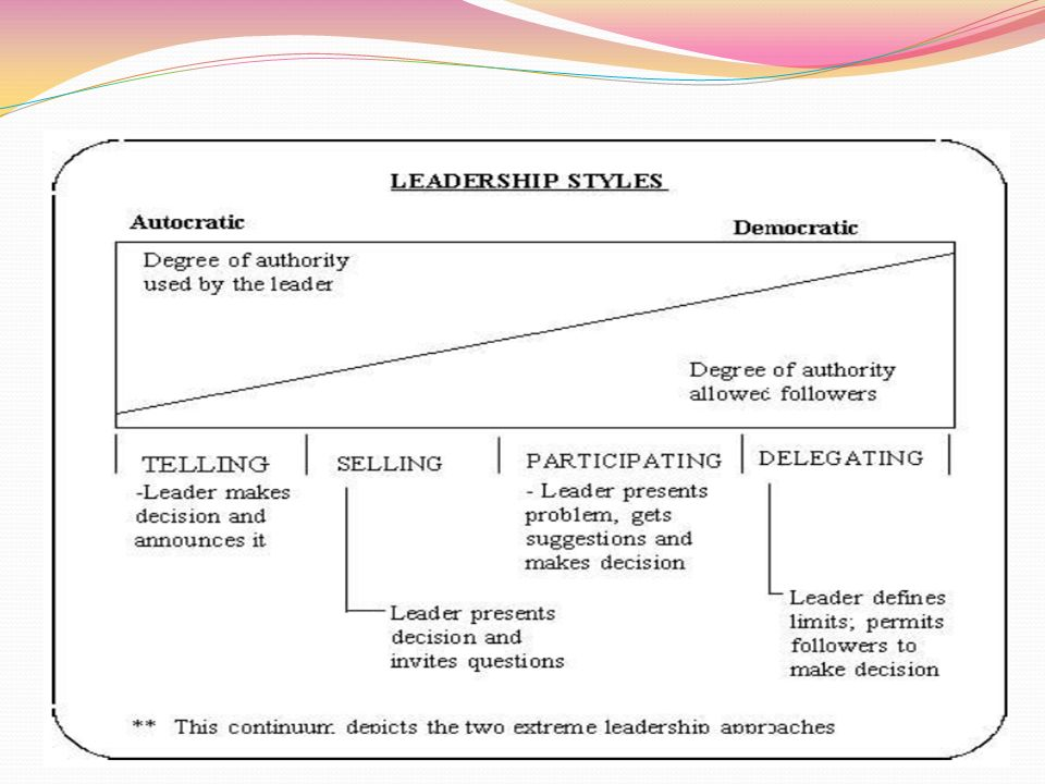 management and leadership style An effective project management professional (pmp) is able to invoke various leadership styles the key is to use each style at the right time.