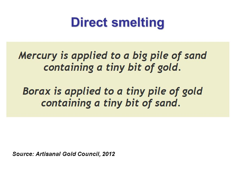 Direct smelting Source: Artisanal Gold Council, 2012