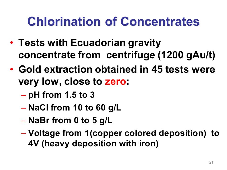 Chlorination of Concentrates