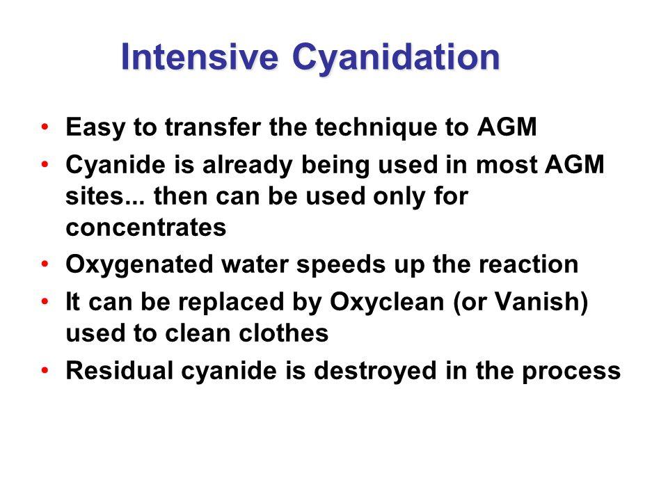 Intensive Cyanidation