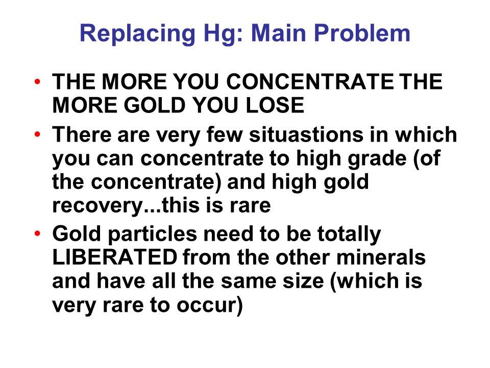 Replacing Hg: Main Problem