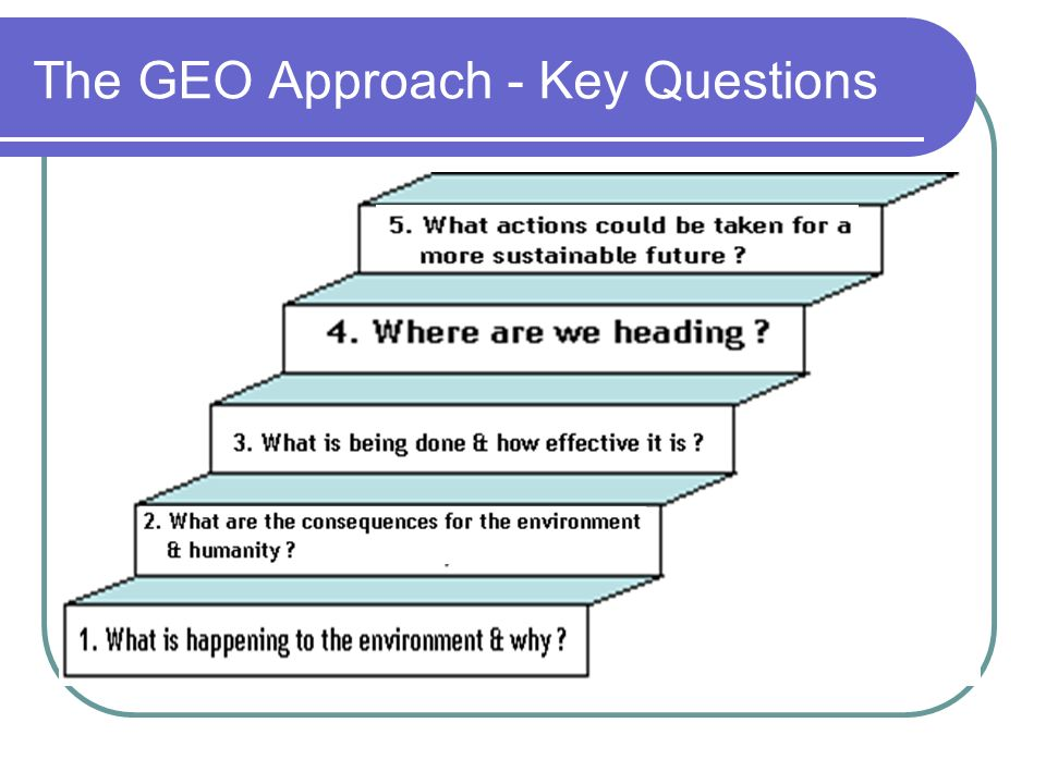 The GEO Approach - Key Questions