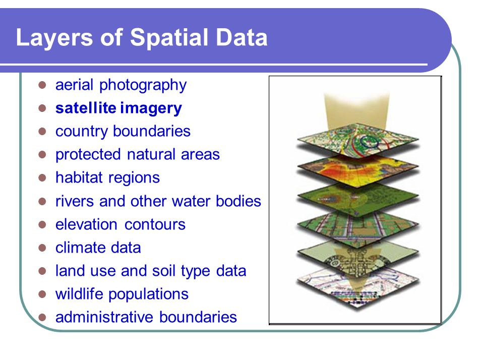 Layers of Spatial Data aerial photography satellite imagery
