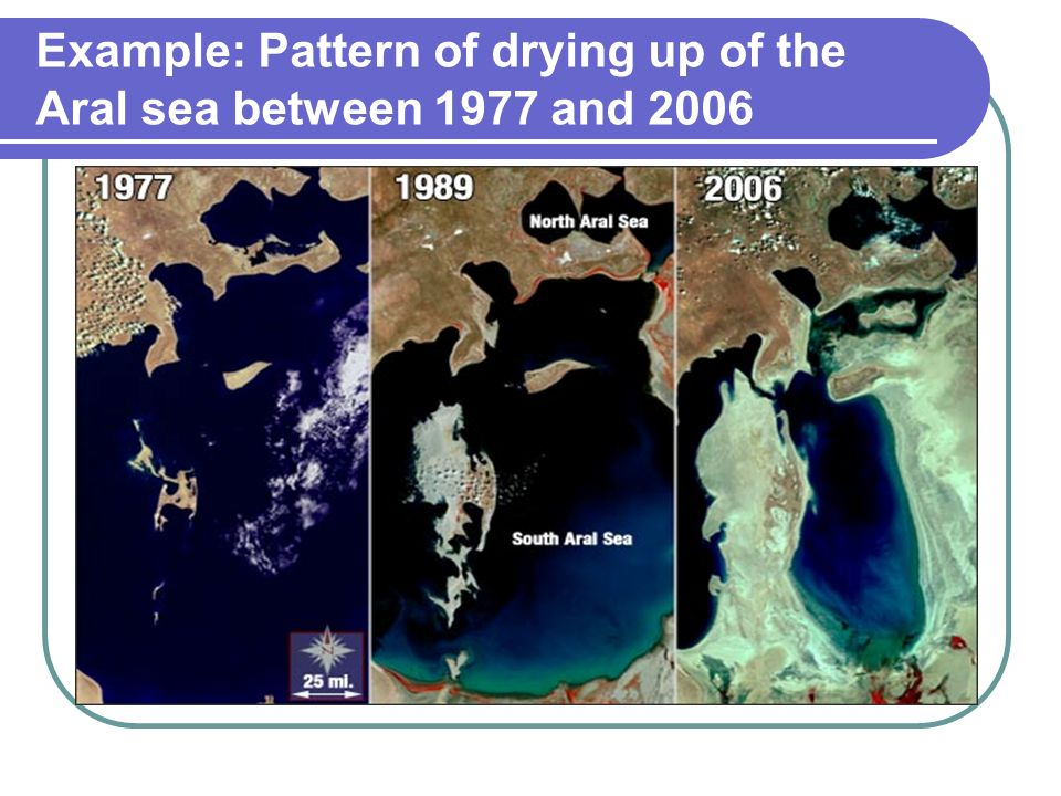 Example: Pattern of drying up of the Aral sea between 1977 and 2006