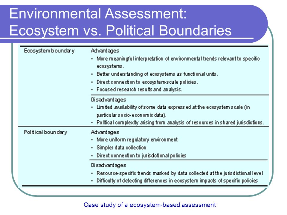 Environmental Assessment: Ecosystem vs. Political Boundaries