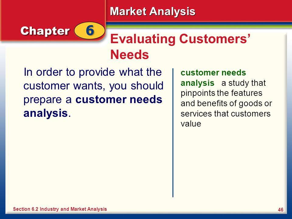 needs and wants analysis 1 preface this marketing assignment pertains to the needs and wants of consumers in the consumer durables category within this category, we have specifically chosen.