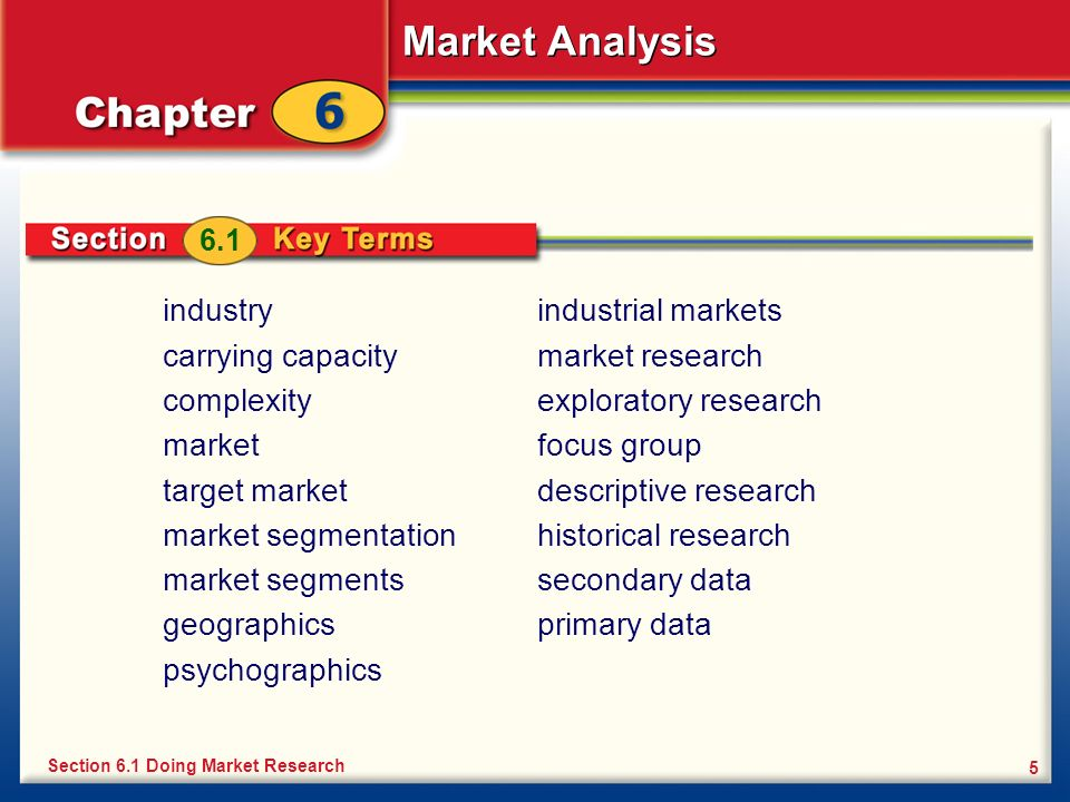 Industry And Market Analysis - Ppt Video Online Download