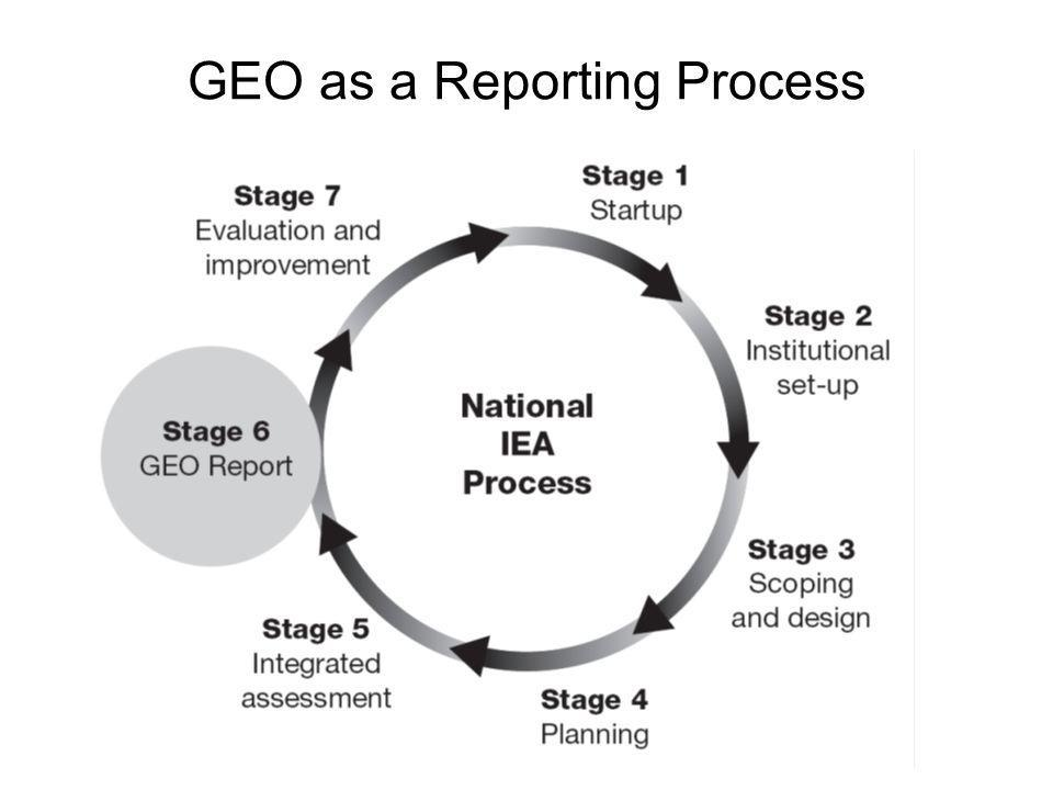 GEO as a Reporting Process