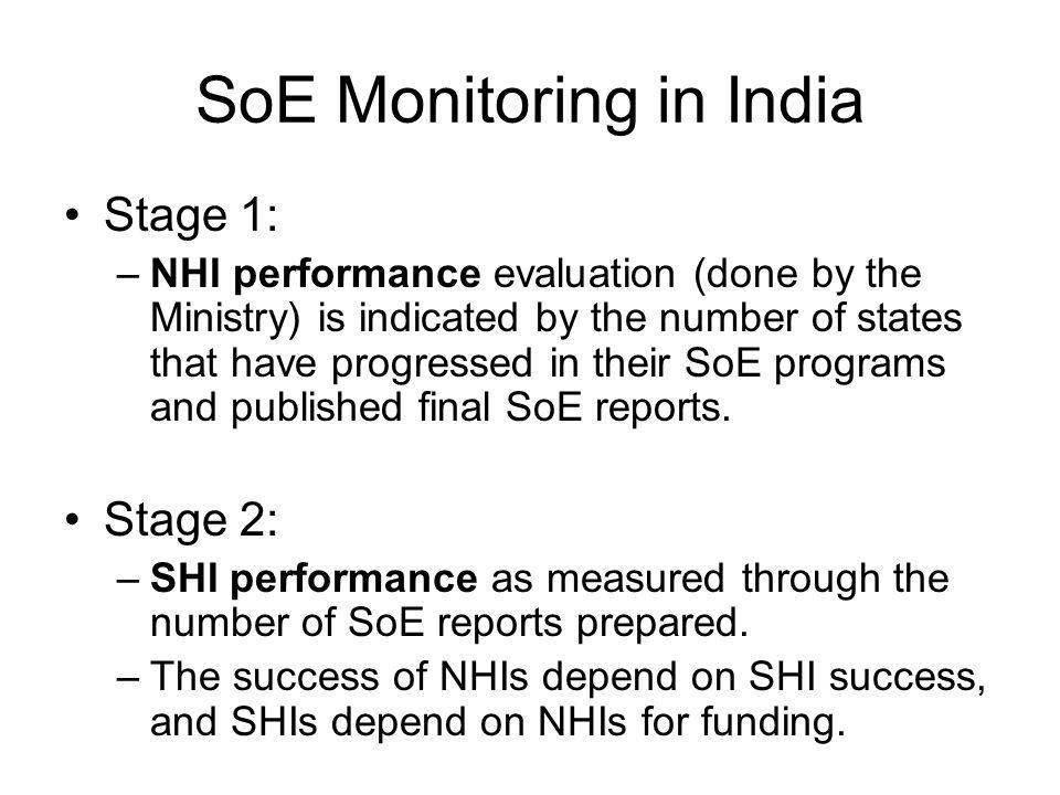 SoE Monitoring in India