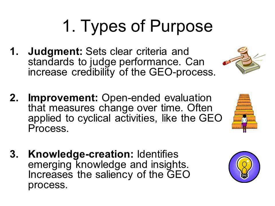 1. Types of Purpose Judgment: Sets clear criteria and standards to judge performance. Can increase credibility of the GEO-process.