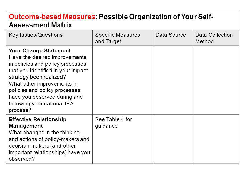Outcome-based Measures: Possible Organization of Your Self-Assessment Matrix