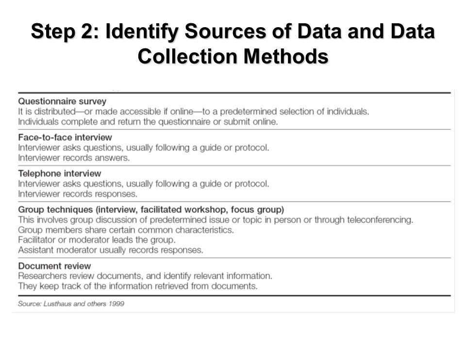 Step 2: Identify Sources of Data and Data Collection Methods