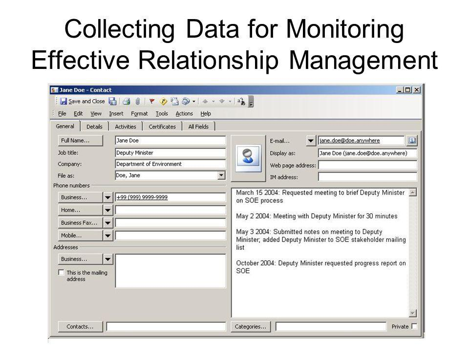 Collecting Data for Monitoring Effective Relationship Management
