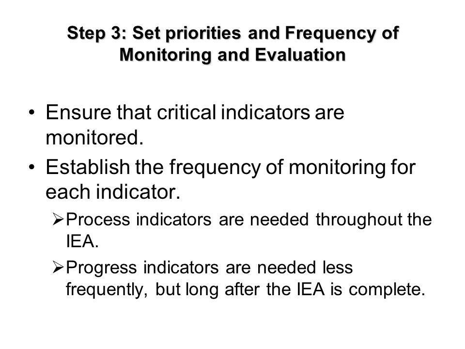 Step 3: Set priorities and Frequency of Monitoring and Evaluation
