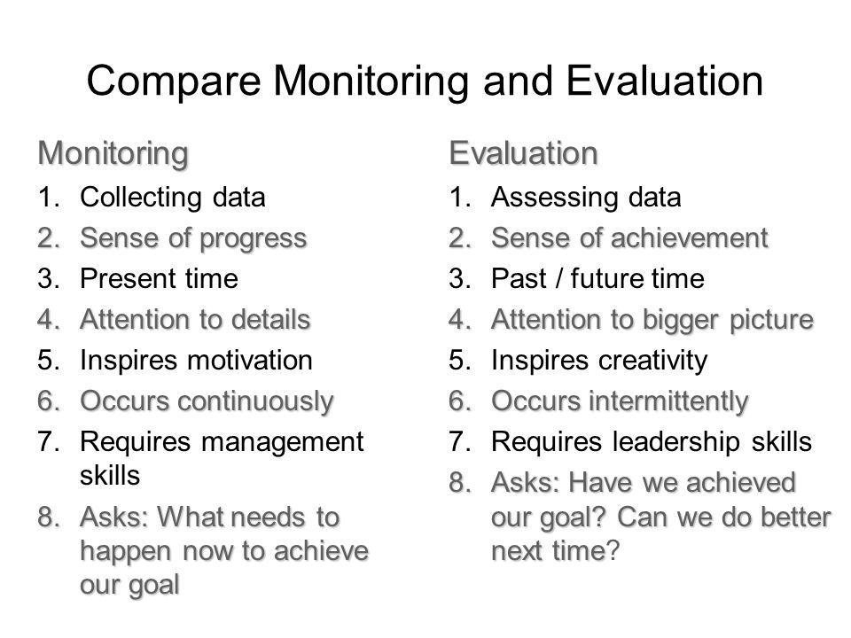 Compare Monitoring and Evaluation