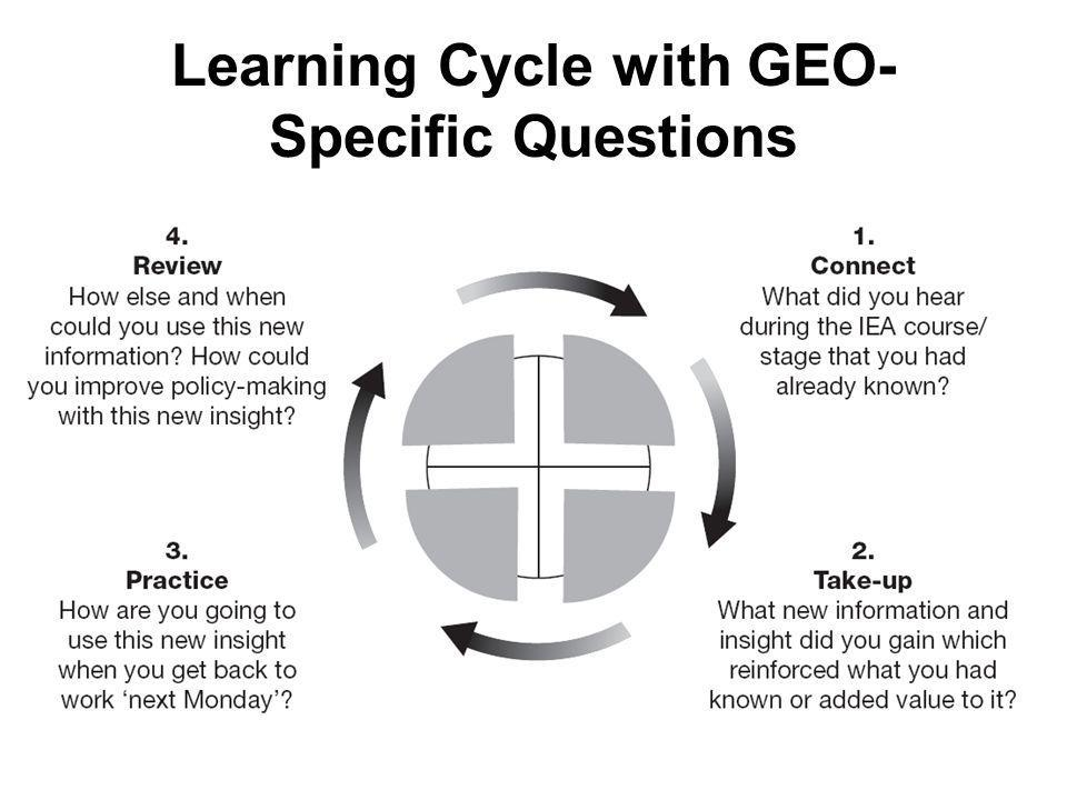 Learning Cycle with GEO-Specific Questions