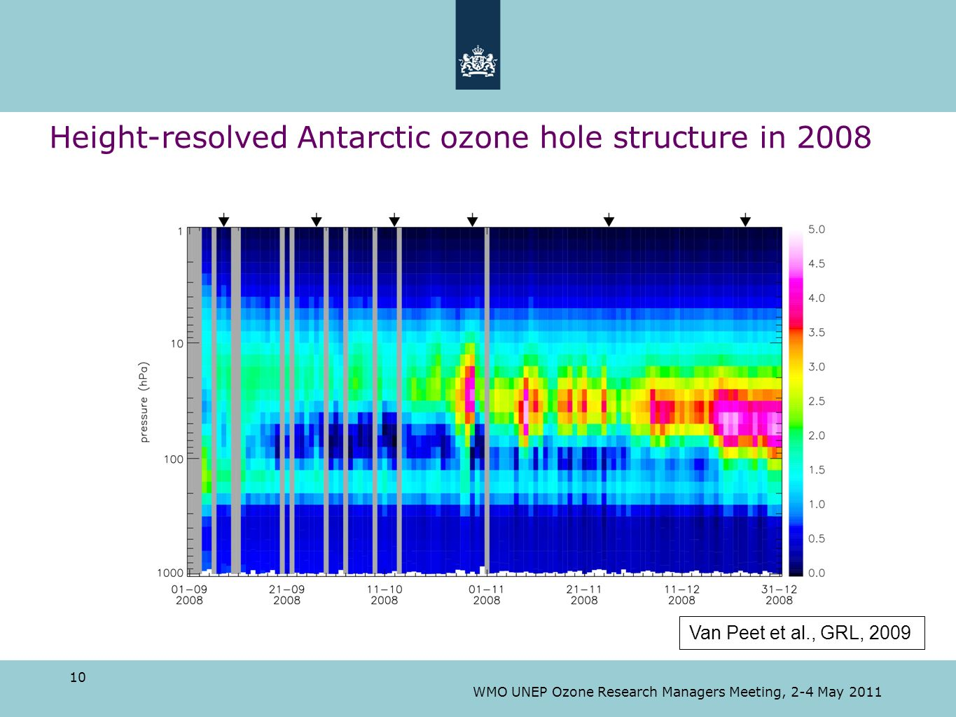 Height-resolved Antarctic ozone hole structure in 2008