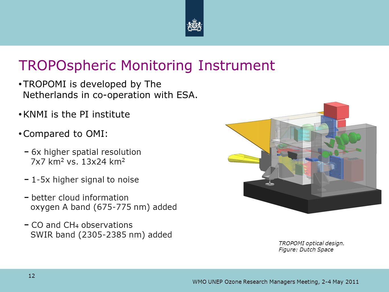 TROPOspheric Monitoring Instrument