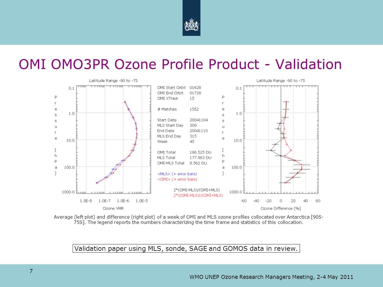 OMI OMO3PR Ozone Profile Product - Validation