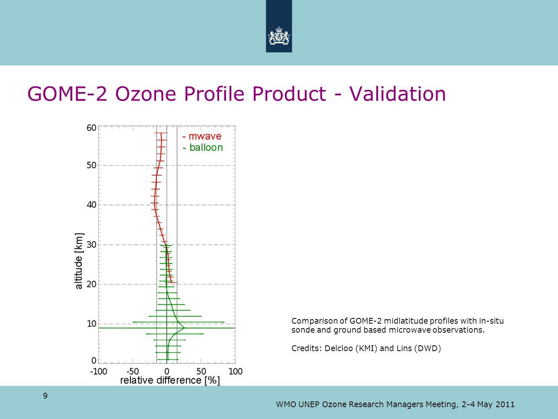 GOME-2 Ozone Profile Product - Validation