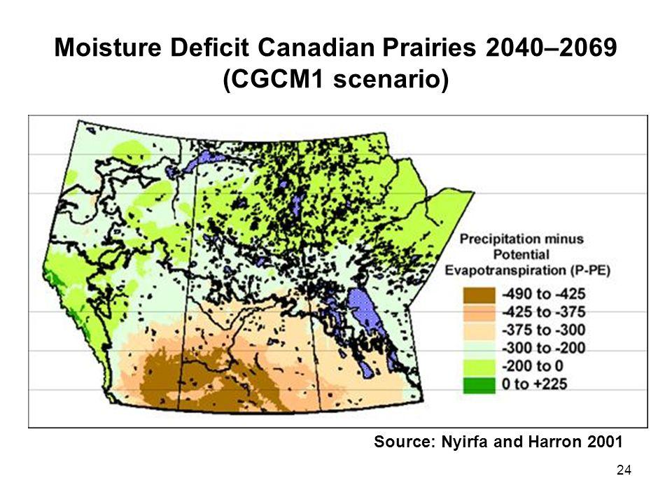 Moisture Deficit Canadian Prairies 2040–2069 (CGCM1 scenario)
