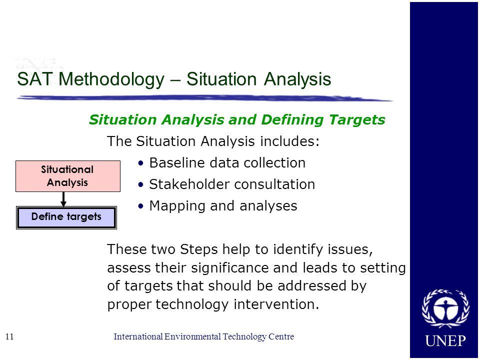 SAT Methodology – Situation Analysis