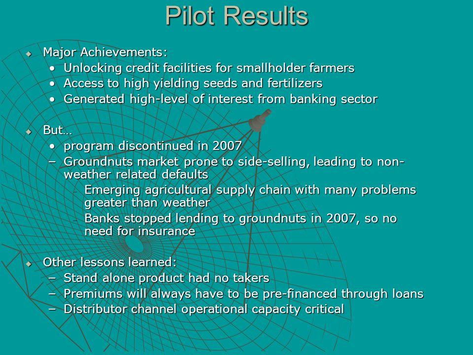 Pilot Results Major Achievements: