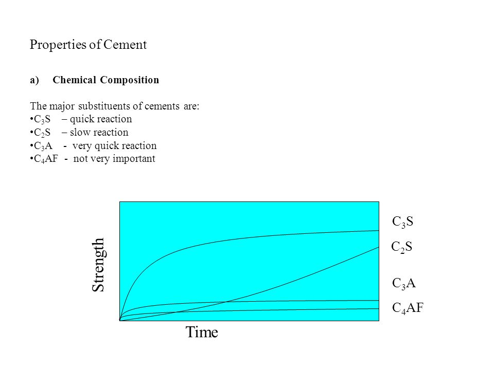 Cement C3a C4af And Hydration In : Faculty of civil environmental engineering ucet ppt