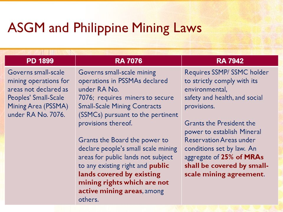 ASGM and Philippine Mining Laws