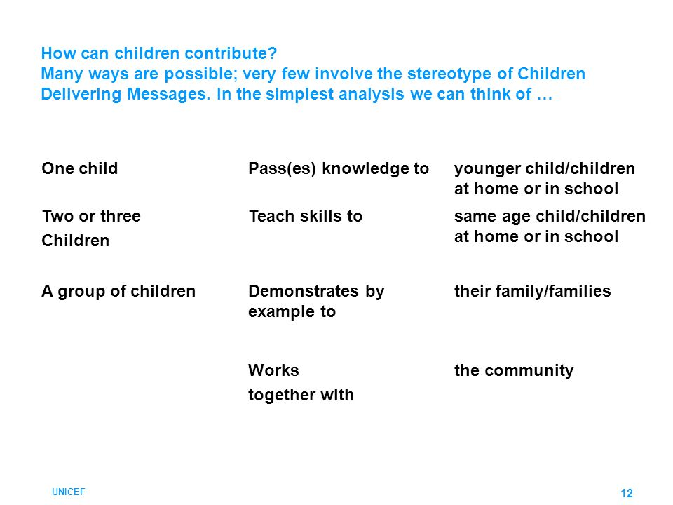 younger child/children at home or in school Two or three Children