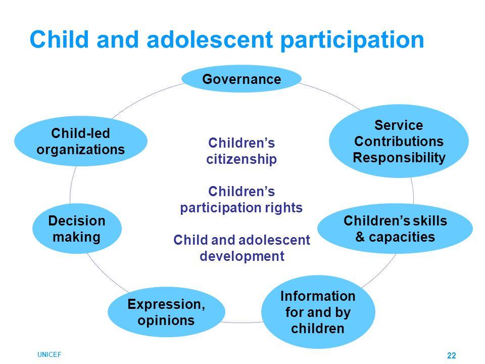 Child and adolescent participation