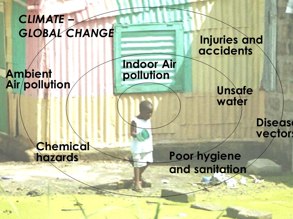 Poor hygiene and sanitation