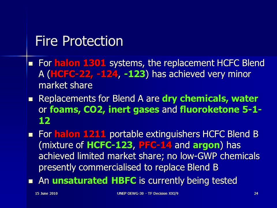 UNEP OEWG-30 - TF Decision XXI/9
