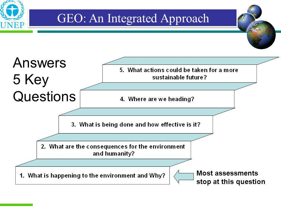 GEO: An Integrated Approach