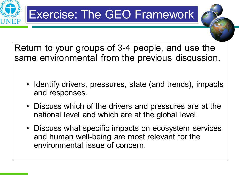 Exercise: The GEO Framework