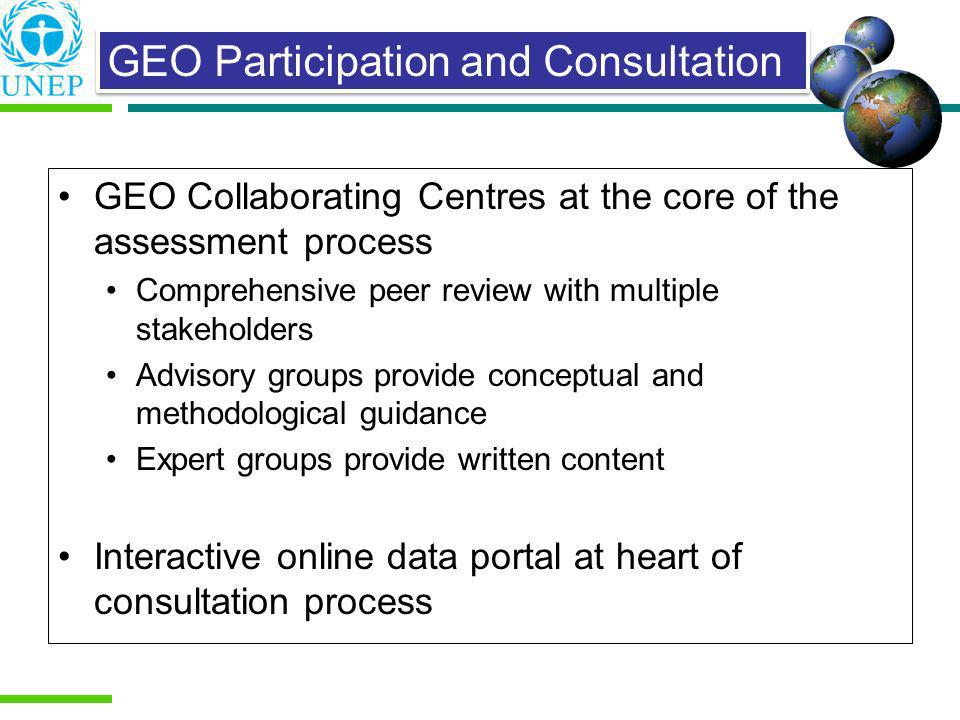 GEO Participation and Consultation