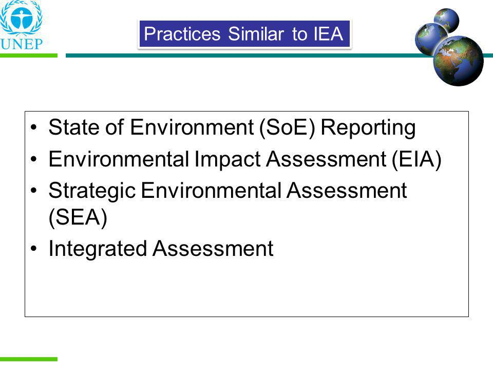 State of Environment (SoE) Reporting