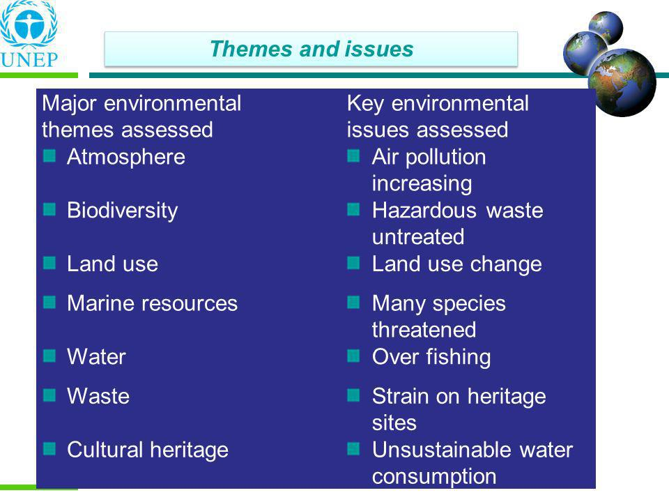 Themes and issues Major environmental themes assessed. Key environmental issues assessed. Atmosphere.