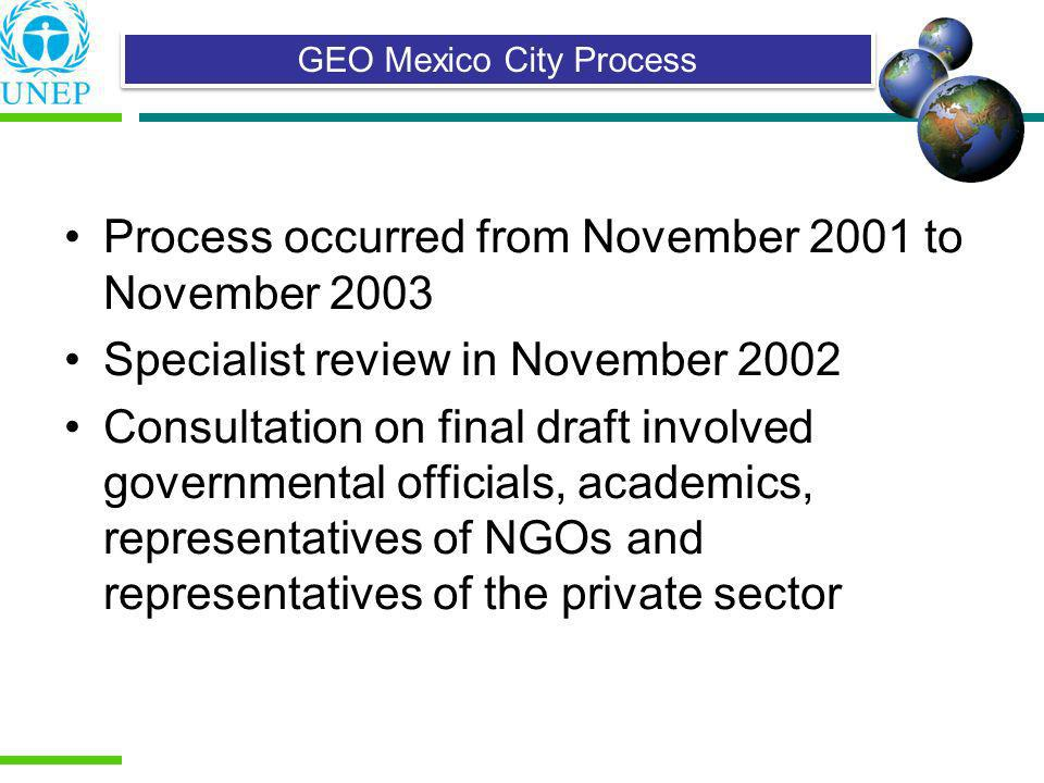 GEO Mexico City Process